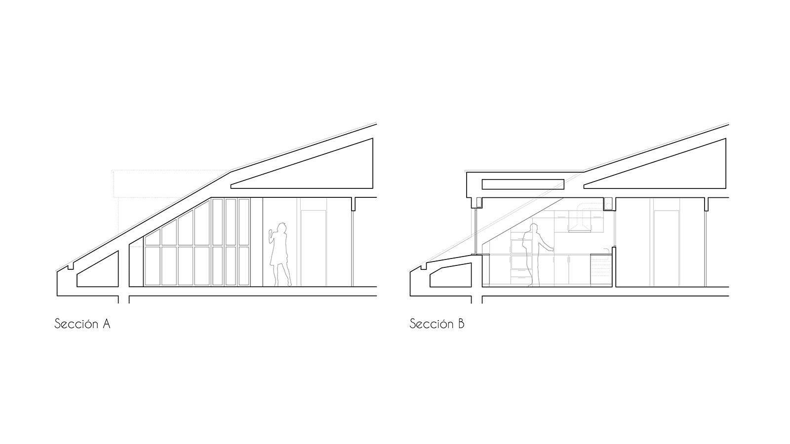 Reforma vivienda EA. Secciones